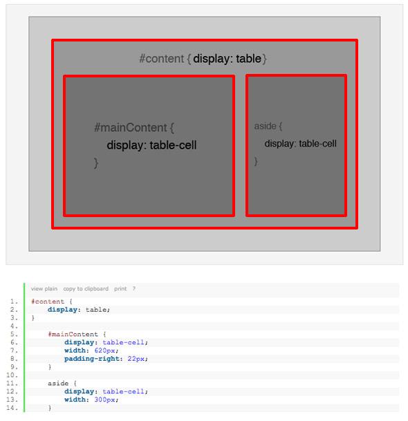 maquetar web usando tablas en HTML 5