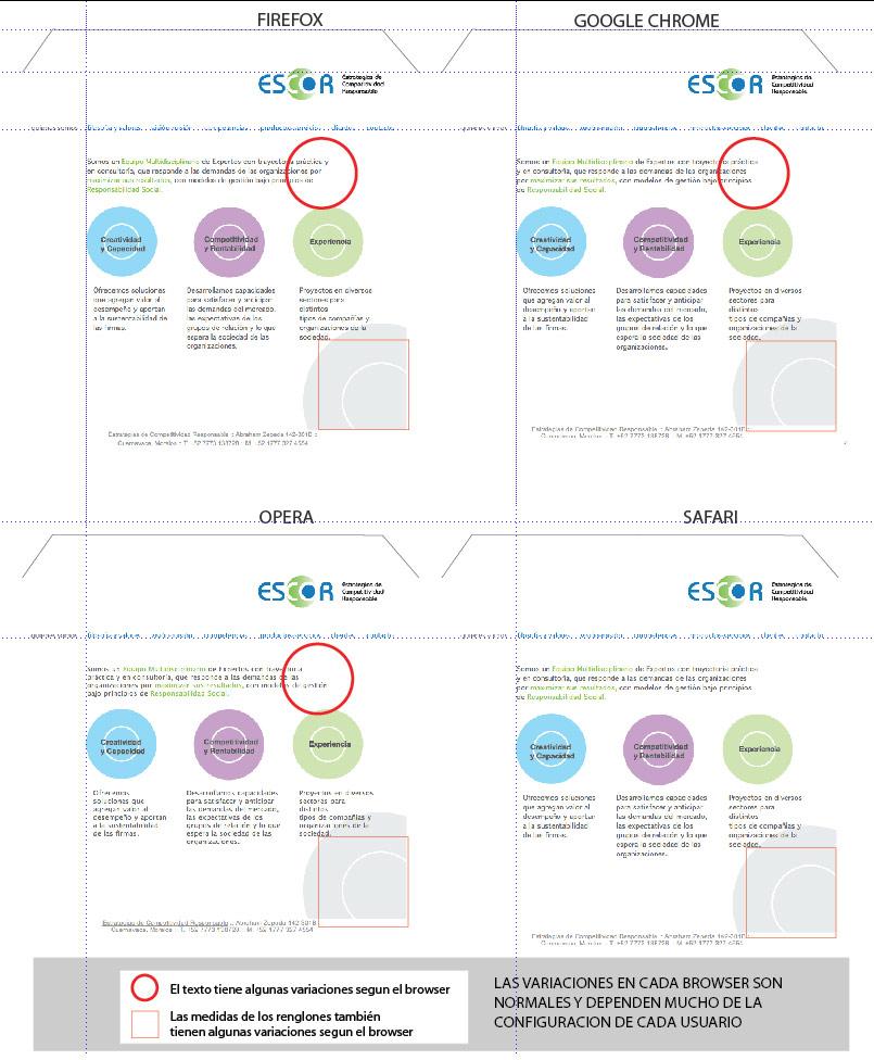 html y css varia segun el browser