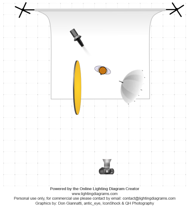 diagramas iluminacion, lighting diagrams
